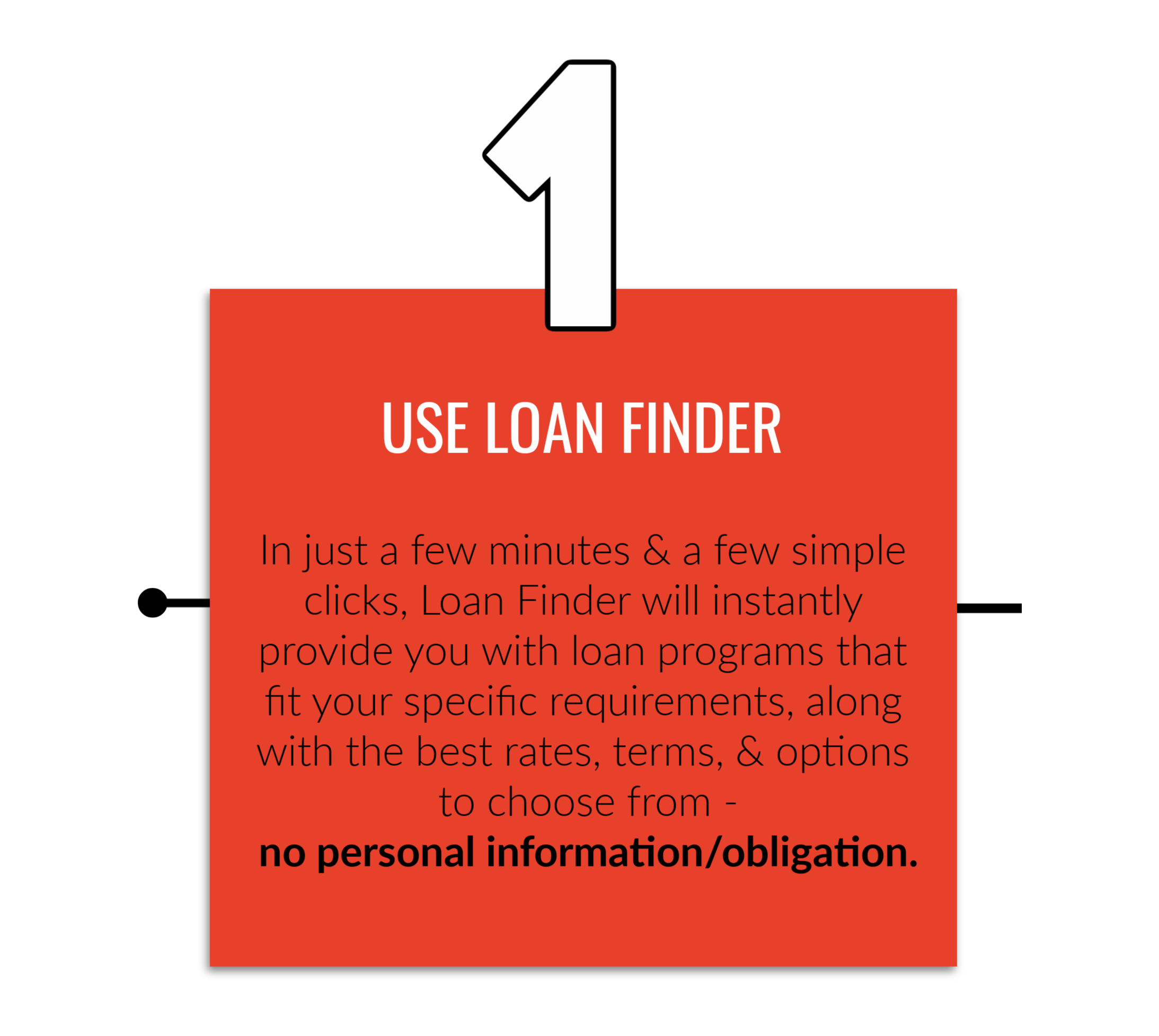 Our Process: Step 1, Use Loan Finder