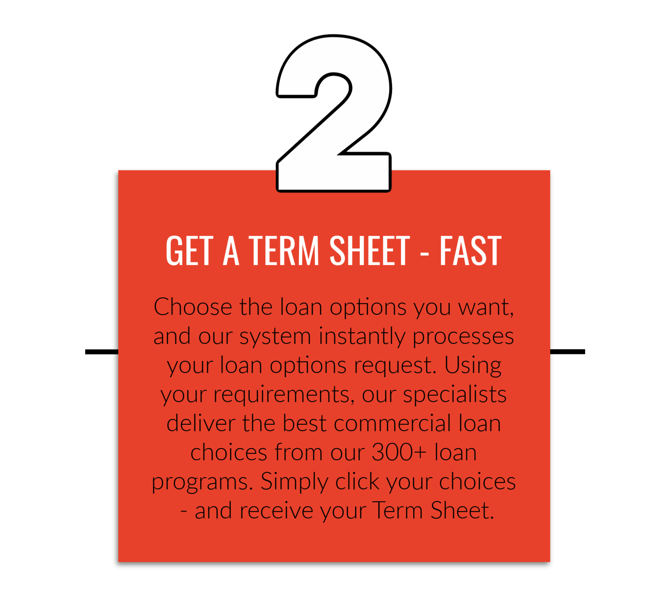 Our Process: Step 2, Get a Term Sheet