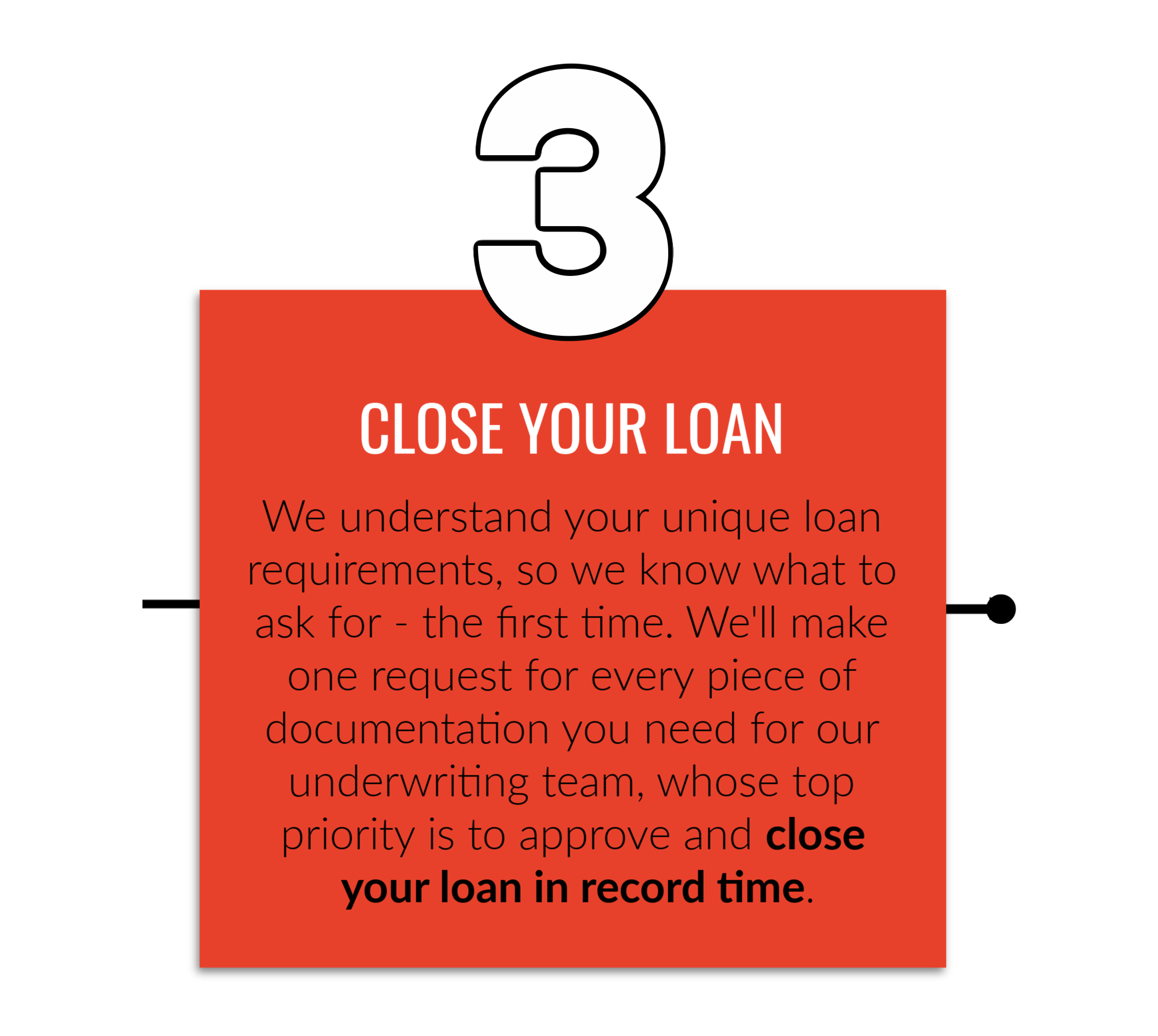 Our Process: Step 3, Close Your Loan